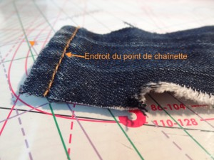 endroit du point de chainette